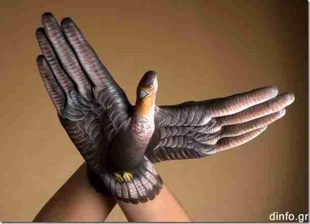 Ζωγραφική Χεριών