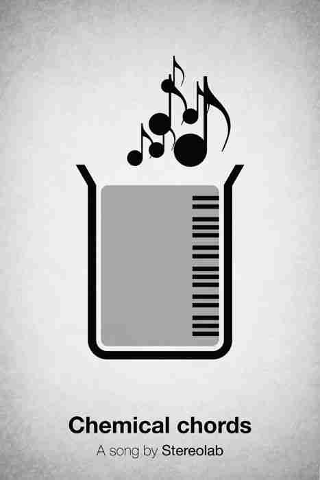 Ένα τραγούδι σε μια φωτογραφία