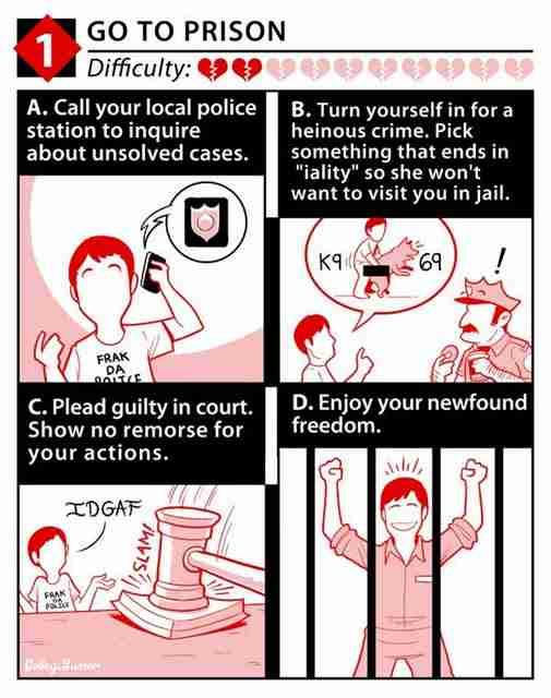 5 τρόποι να χωρίσετε ανώδυνα