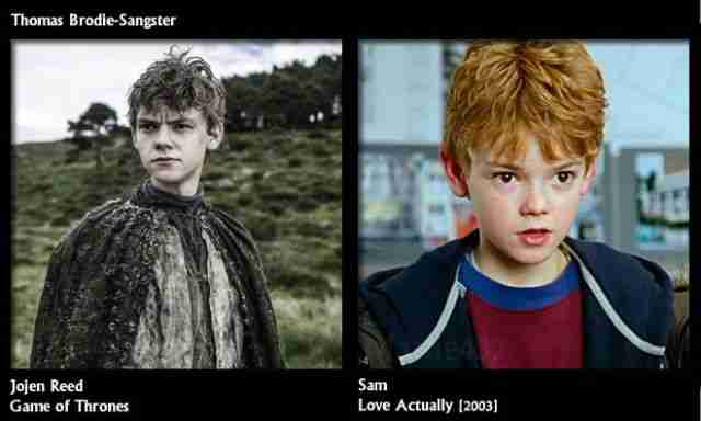 Που έχετε ξαναδεί τους ηθοποιούς του Game of Thrones