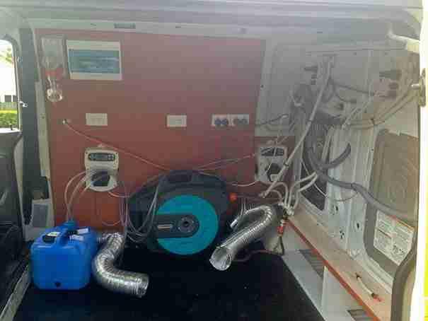 Δύο 20χρονα παιδιά μετέτρεψαν το Βαν τους σε Κινητό Πλυντήριο ρούχων για τους άστεγους!