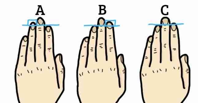 Κάντε το τεστ και γνωρίστε τον εαυτό σας από το μήκος των δαχτύλων σας!