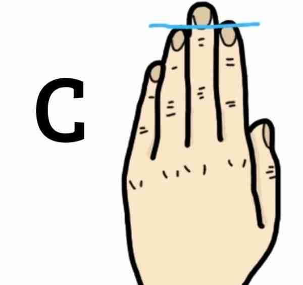 Αν ο παράμεσος και ο δείκτης σας έχουν το ίδιο μήκος: Είστε επικοινωνιακός!