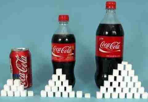 Περιεκτικότητα ζάχαρης σε τροφές