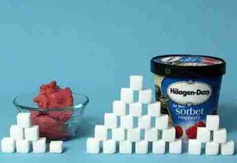 Περιεκτικότητα ζάχαρης σε τρόφιμα