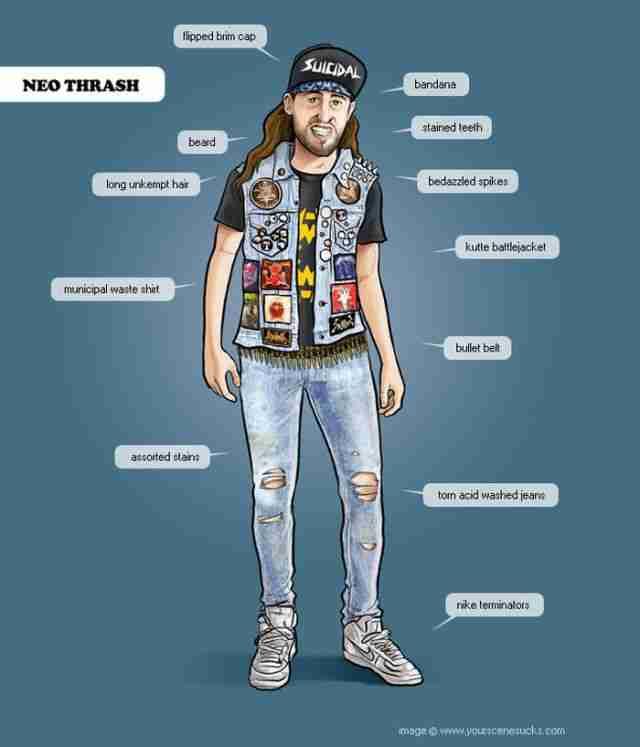 Οδηγίες ντυσίματος