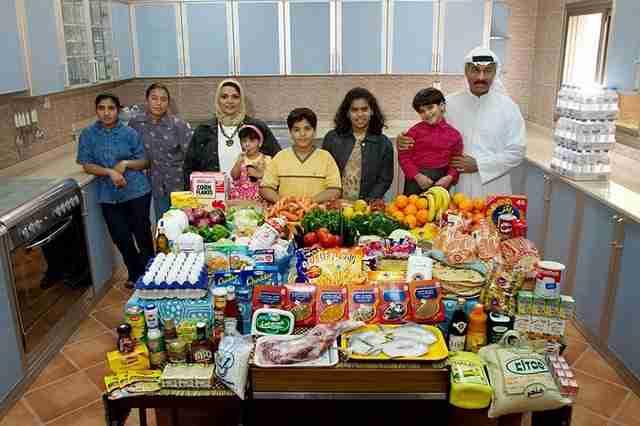 Kuwait, Kuwait City