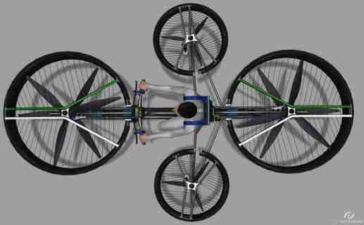 Το πρώτο ποδήλατο που πετάει!